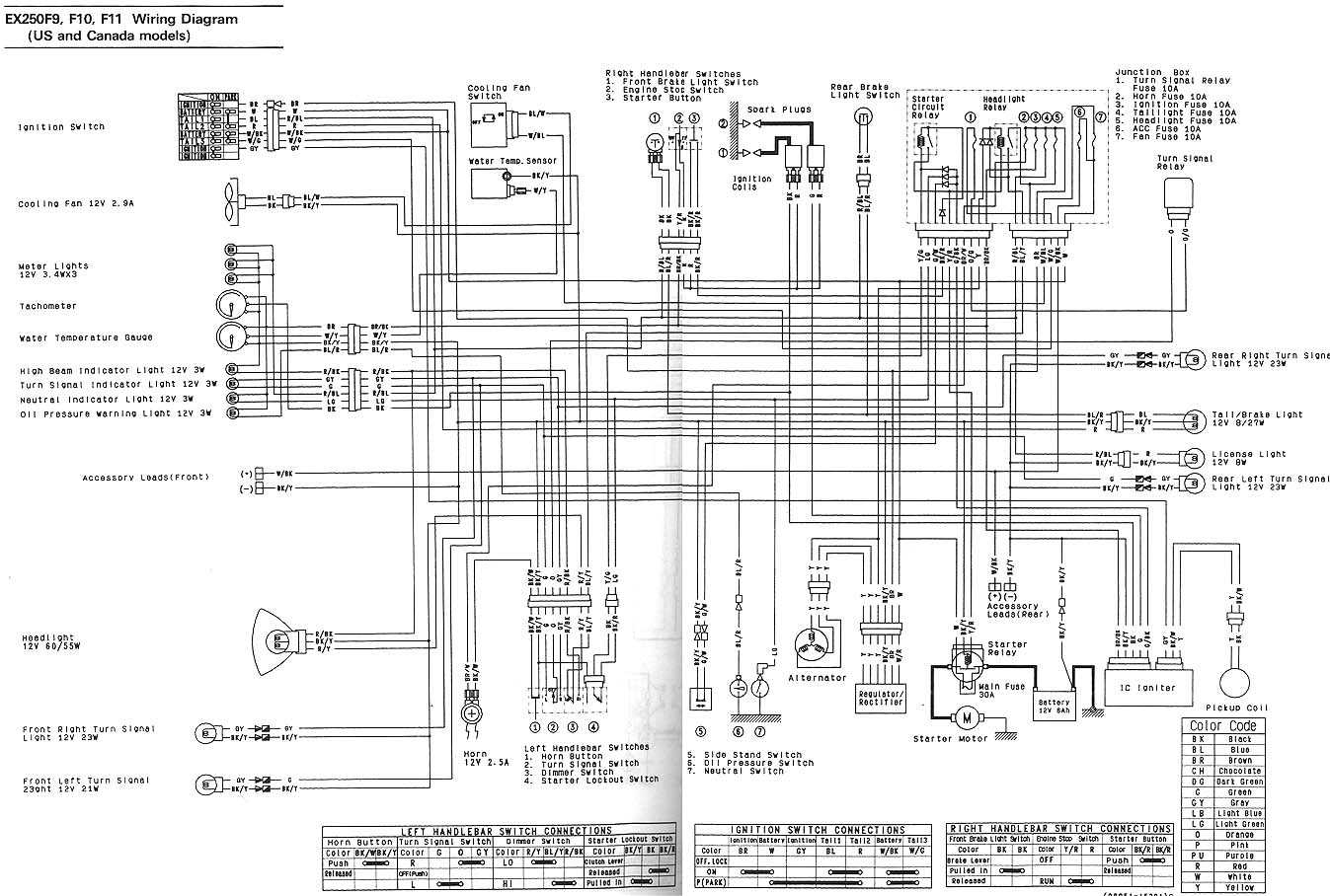 wiring_schematic ninja250 riders club topic review 1992 ninja ex250 electrical 2003 kawasaki bayou 250 wiring diagram at gsmportal.co